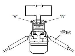 Suzuki GSX-R 1000 Service Manual: Starter relay inspection