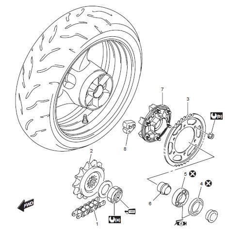 Suzuki GSX-R 1000 Service Manual: Drive chain related