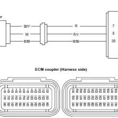 Cmp Lab Diagram 3 Phase Wiring Symbols Free For You U2022 Rh One Ineedmorespace Co