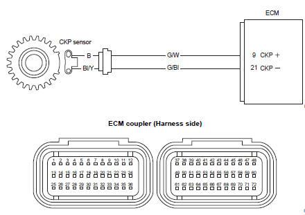 "Suzuki GSX-R 1000 Service Manual: DTC ""c12"" (p0335): ckp"