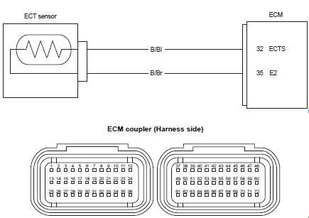"Suzuki GSX-R 1000 Service Manual: DTC ""c15"" (p0115-h/l"