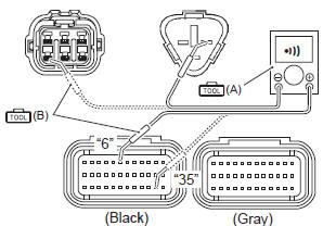 "Suzuki GSX-R 1000 Service Manual: DTC ""c14"" (p0120-h/l"