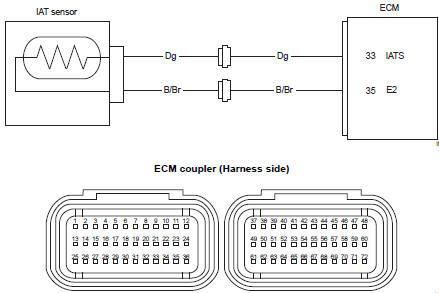 "Suzuki GSX-R 1000 Service Manual: DTC ""c21"" (p0110-h/l"