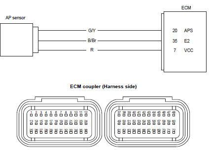 "Suzuki GSX-R 1000 Service Manual: DTC ""c22"" (p1450-h/l"