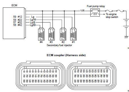 "Suzuki GSX-R 1000 Service Manual: Dtc ""c36"" (p1764), ""c37"