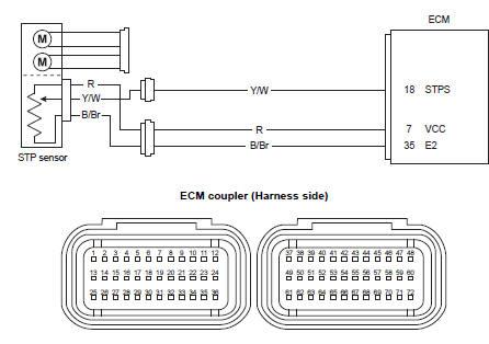 "Suzuki GSX-R 1000 Service Manual: DTC ""c29"" (p1654-h/l"