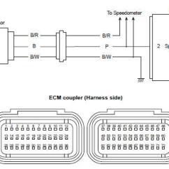 "Turn Signal Wiring Diagram Toyota Hilux Suzuki Gsx-r 1000 Service Manual: Dtc ""c91"" (p0500): Vehicle Speed Sensor Circuit Malfunction ..."