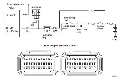 "Suzuki GSX-R 1000 Service Manual: DTC ""c41"" (p2505): ecm"