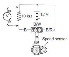 "Suzuki GSX-R 1000 Service Manual: DTC ""c91"" (p0500"