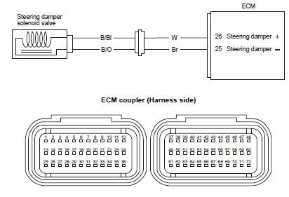 Daisy Chain Switches Butterfly Chain Wiring Diagram ~ Odicis