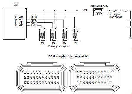 "Suzuki GSX-R 1000 Service Manual: Dtc ""c32"" (p0201), ""c33"