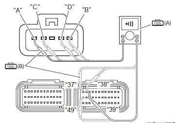 "Suzuki GSX-R 1000 Service Manual: DTC ""c40"" (p0505 / p0506"