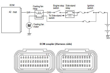 medium resolution of suzuki gsx r 1000 service manual dtc u201cc60 u201d p0480 cooling fansuzuki