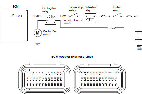 small resolution of suzuki gsx r 1000 service manual dtc u201cc60 u201d p0480 cooling fansuzuki