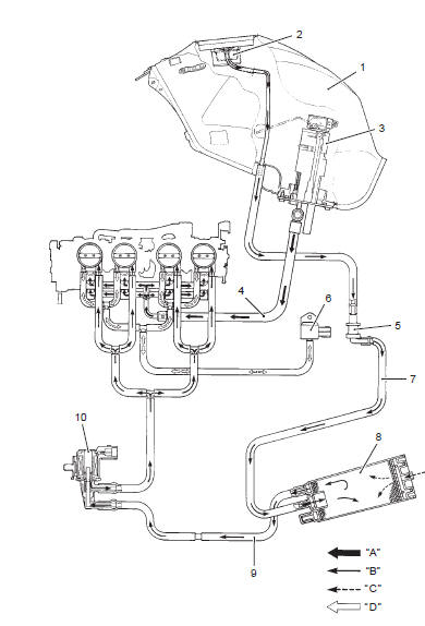 Suzuki GSX-R 1000 Service Manual: Evaporative emission