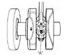 Suzuki GSX-R 1000 Service Manual: Conrod crank pin bearing