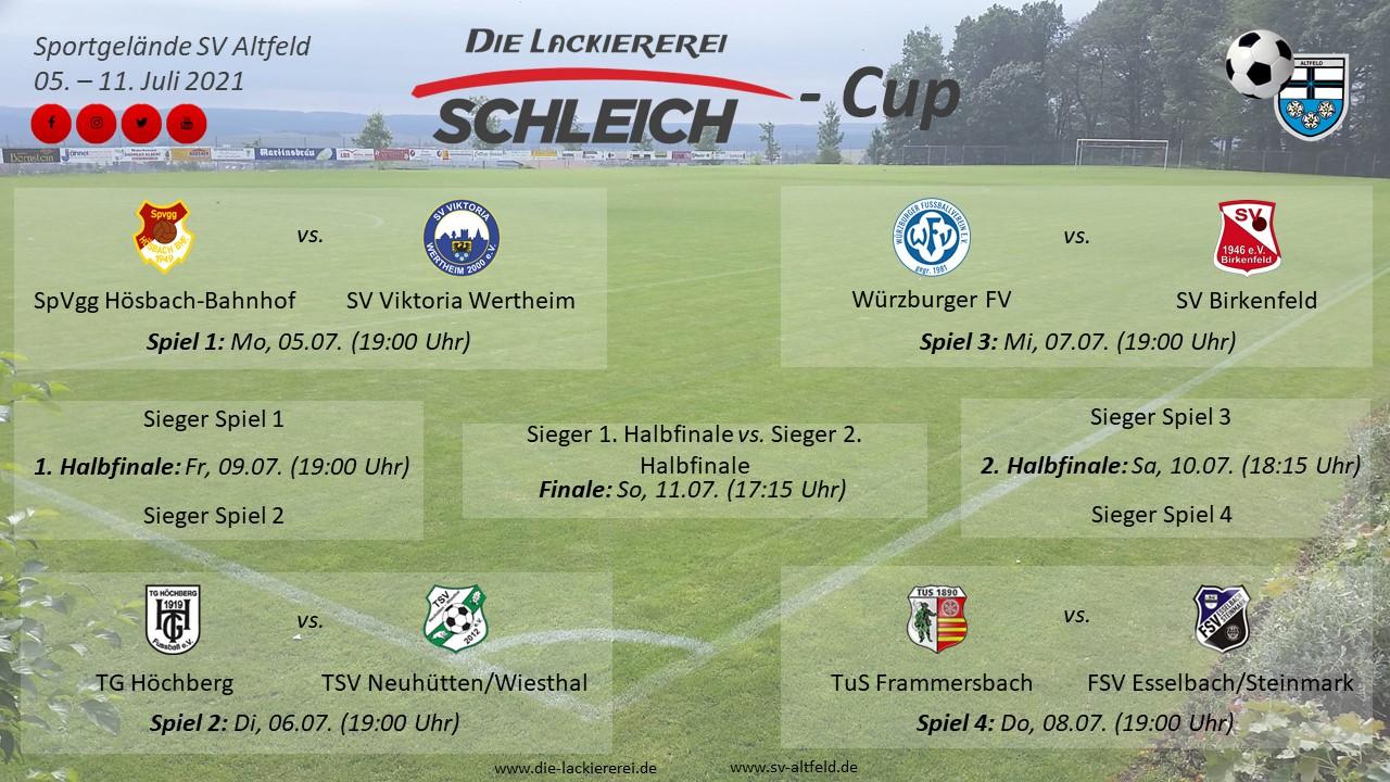 Sportwoche 2021 inkl. Lackiererei Schleich-Cup