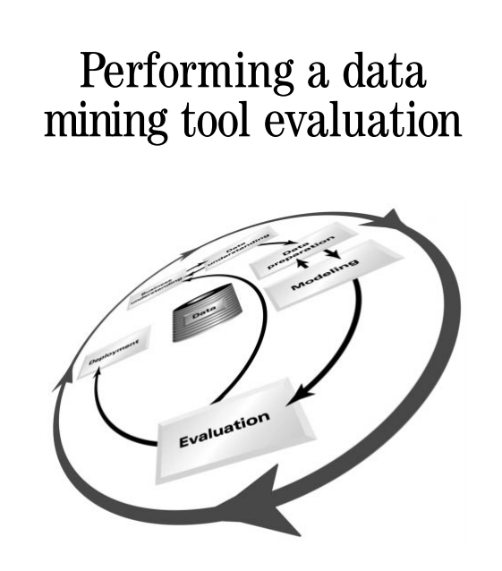 Free guide to using CRISP DM to evaluate data mining tools