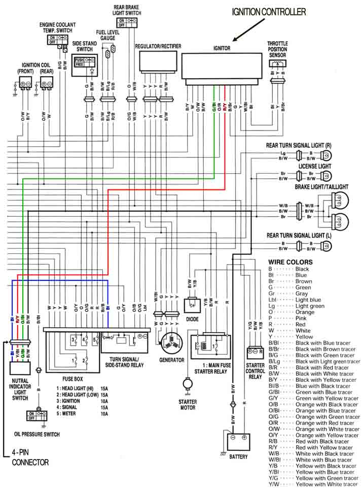 2007 gsxr 600 ignition wiring diagram
