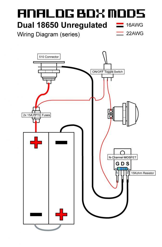 Mod elettroniche, meccaniche e semi meccaniche le