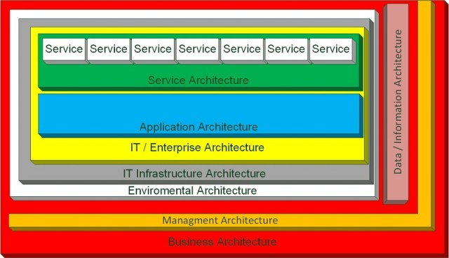 IT-Service Company Architecture_small