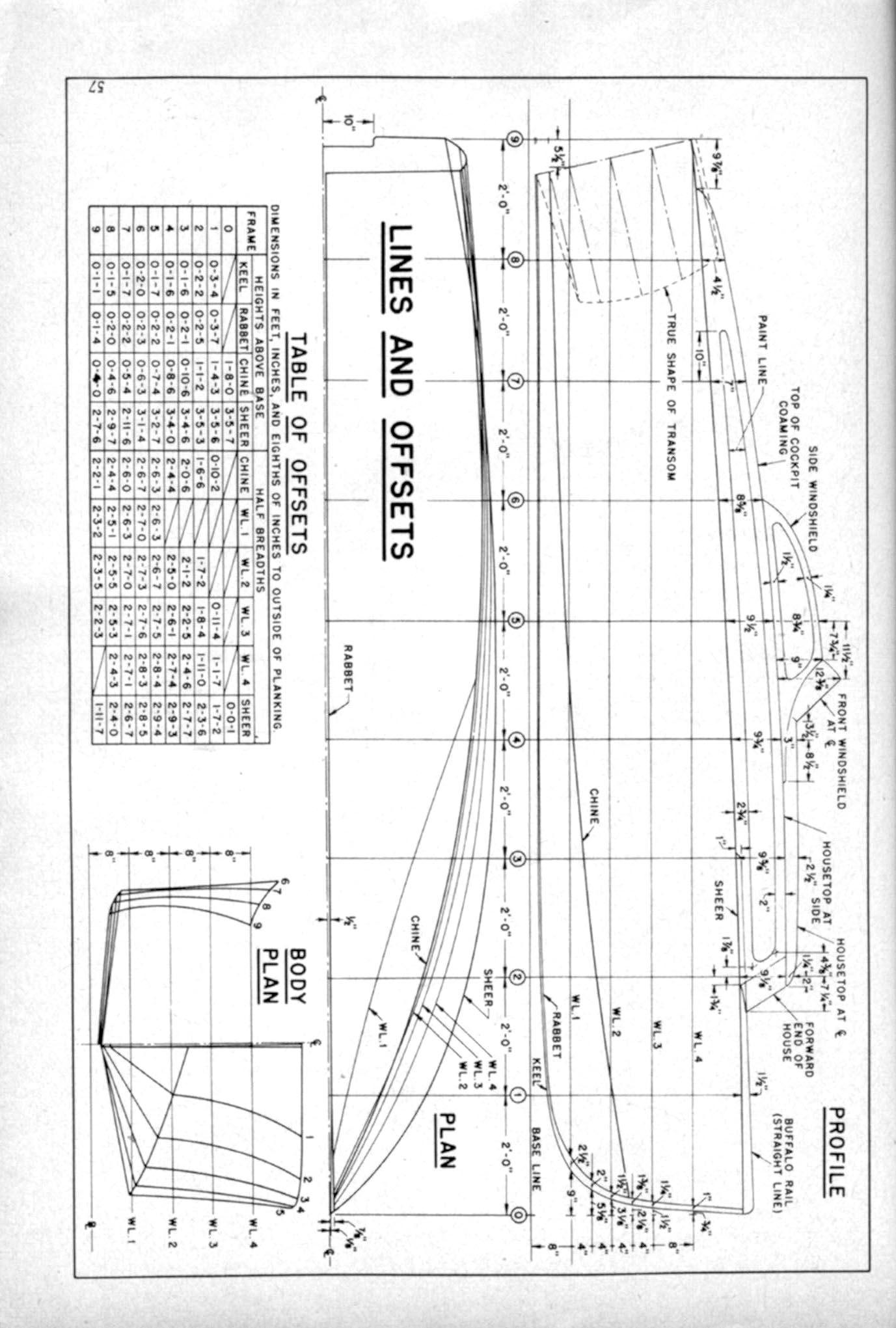 Boat Plans Svensons
