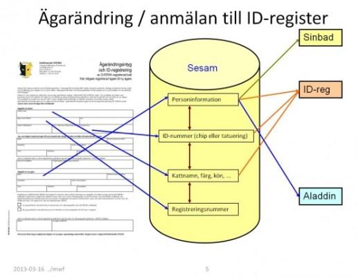 sesam_agarandring-555x430
