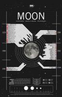"""52 godine od """"Malog koraka za čoveka"""" - Apolo 11 18"""