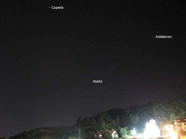 Mars (28. avgust 2009), sa imenima