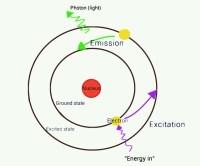 Hemija vatrometa 1