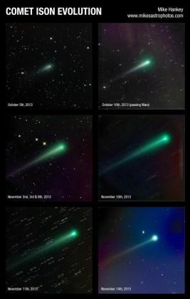 Promena sjaja komete ISON (Credit: Mike Hankey www.mikesastrophotos.com