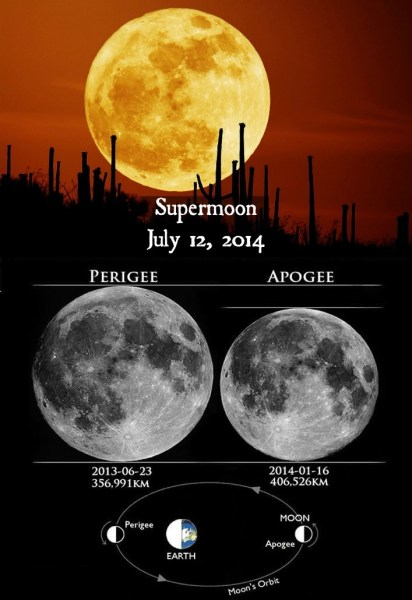 Slika dana: Supermesec [12.07.2014]