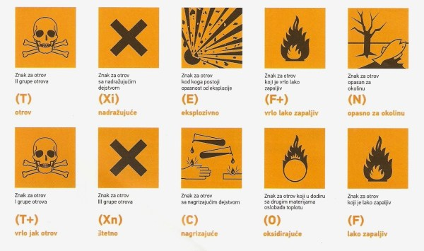 Opismeni se – nauči da čitaš oznake na ambalaži i proizvodima 11