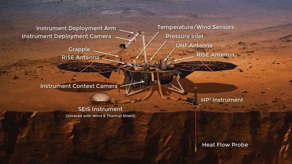 Insajt uskoro sleće na Mars (direktan prenos) 2