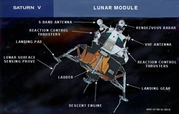 """52 godine od """"Malog koraka za čoveka"""" - Apolo 11 7"""