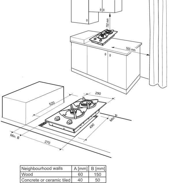 VOX plinska ugradna ploča EBC 200GB: Ugradne ploče i rerne