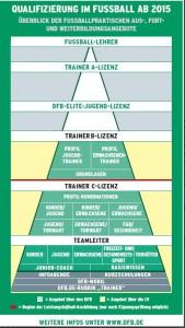 Qualifizierungspyramide_neu_2015