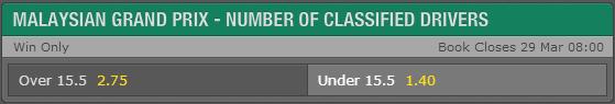 Formula 1 bet365