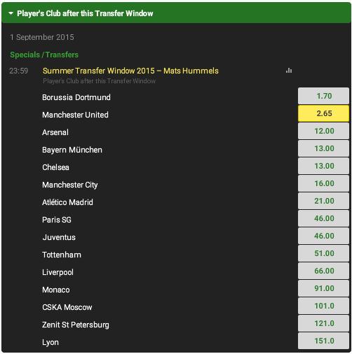 Hummels transfer odds