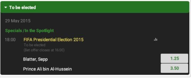 Izbori FIFA (640 x 262)