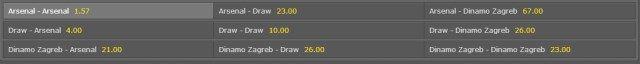 Arsenal - Dinamo Zagreb 1-1