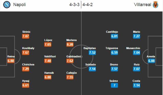 Očekivani sastavi Napoli - Villarreal