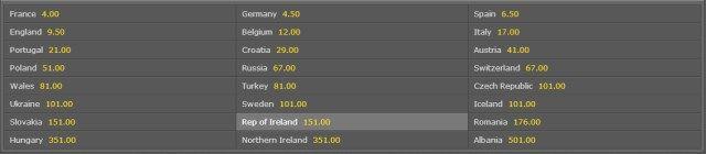 Irska osvaja naslov