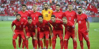Turska-sastav