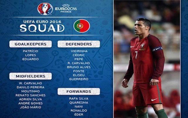 Najbolji strijelac Portugala na EURU2016