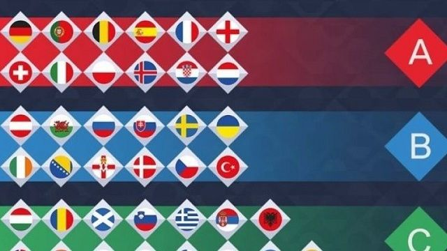 Ždrijeb Lige nacija: Poznati protivnici hrvatske reprezentacije