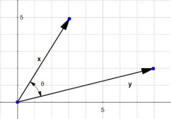 projection of a vector