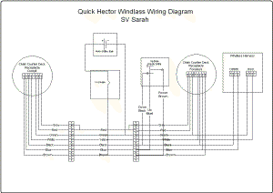 windlass wiring diagram 1955 chevy truck installing a quick for remote chain counter