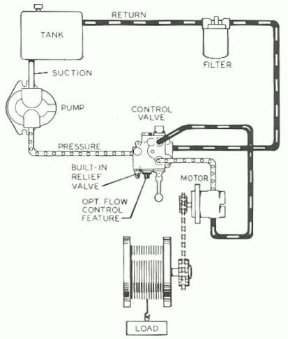 Electric Winch: Electric Winch Diagram