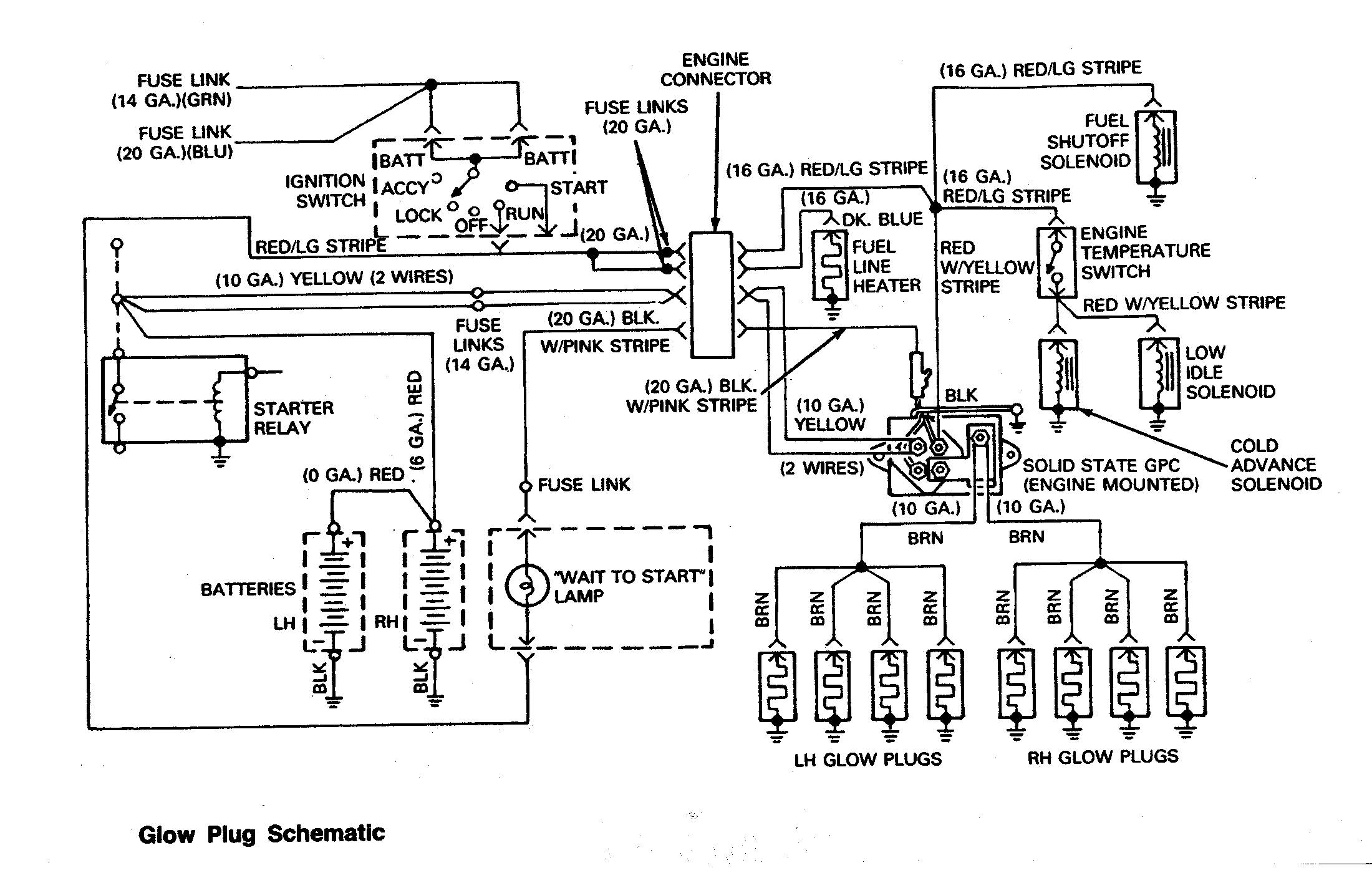 glow plug wiring diagram 7 3 pine tree powerstroke free engine